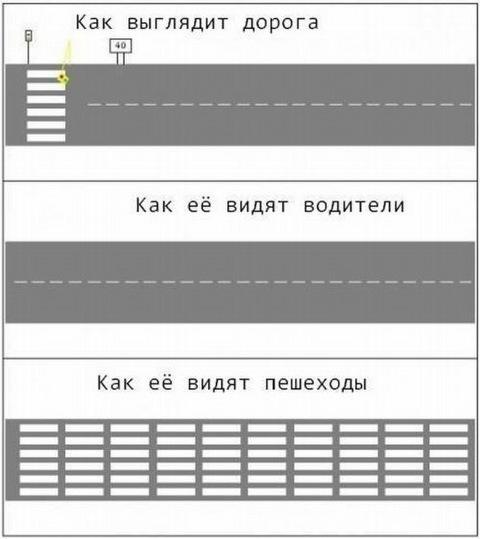 road (480x539, 30Kb)
