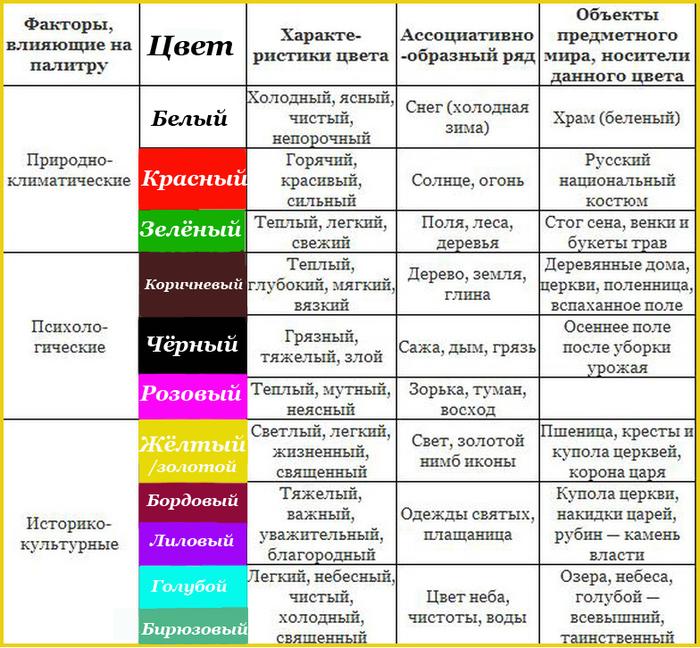 Как цвета влияют на человека