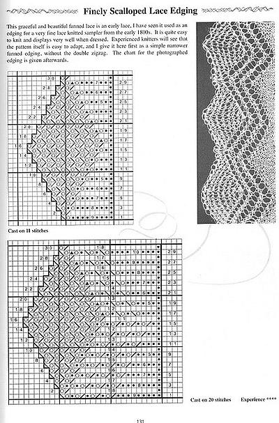 7-25 (400x607, 111Kb)
