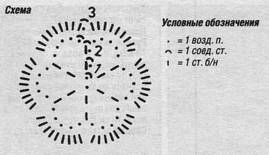 Юбка и сумочка1 (387x223, 17Kb)
