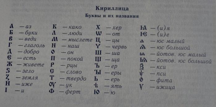 Азбука Кириллица/4348076_bykvi_1_1_ (700x346, 177Kb)