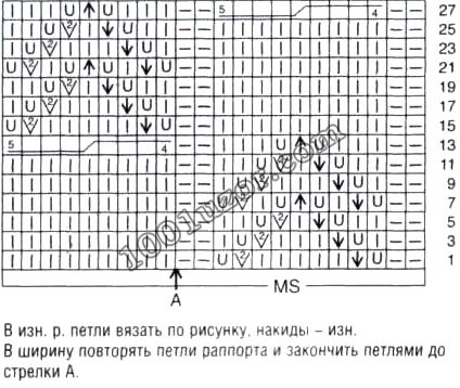 pattern5-3_12_shema (424x358, 62Kb)