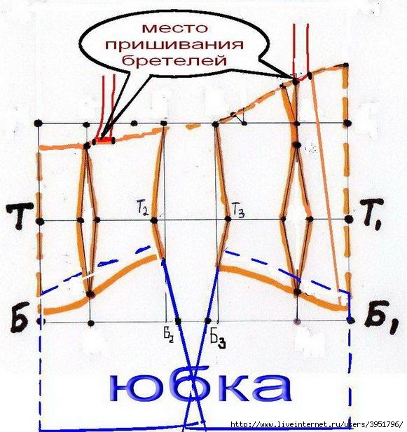 Корсет выкройка и пошив своими руками - Nastolnyje-nabory.ru
