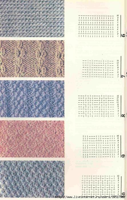 Вязание на спицах.узоры фото