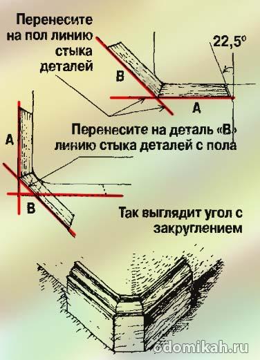 Монтаж-плинтуса-на-скругленных-углах (376x521, 61Kb)