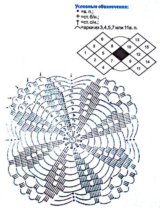 ...(50% акрила, 50% хлопка), крючок 4. Описание вязания пончо Связать 15 квадратов узора по схеме размером 33 = 33 см...