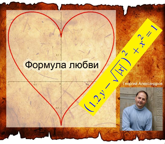 formula_lubvi (700x609, 533Kb)