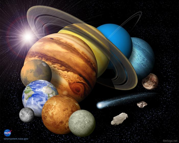 The Solar System was born 5,000 million years ago from a cloud of gas where the main element was hydrogen and is one...