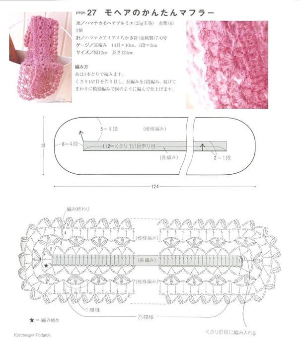 Вязаные шарфы 2017-2018-2017 со схемами спицами женские с описанием и