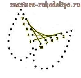 80374616_large_83 (264x255, 6Kb)