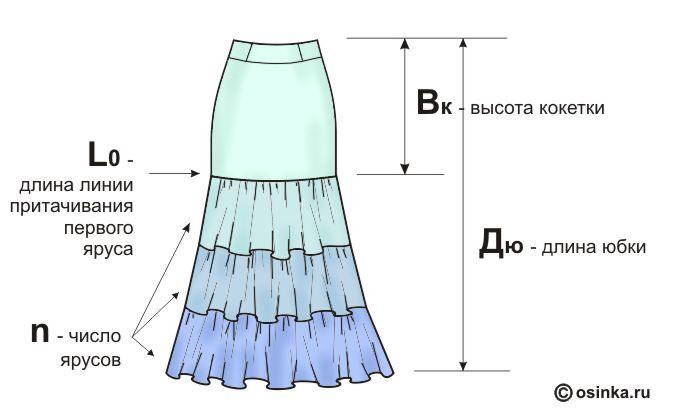 Которая многоярусная юбка своими руками