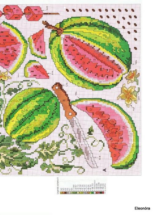 Схема вышивки крестом арбуза