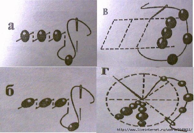 Вот, например, как выглядит схема и как по ней вышивают бисером. .  Очень важно при вышивании бисером...