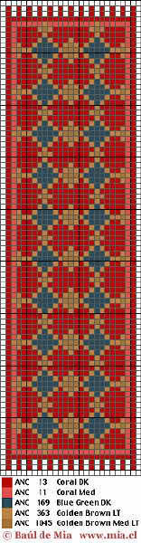eqpkt1 (156x600, 31Kb)