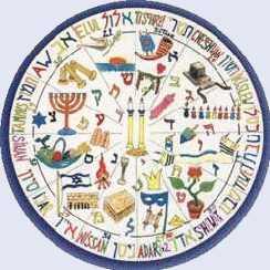 Различные календари и летосчисление других народов