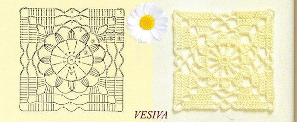 Вязание крючком шарфа схемы и модели в Зарайске.