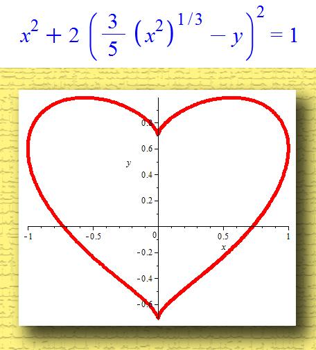 y sin x cos x график