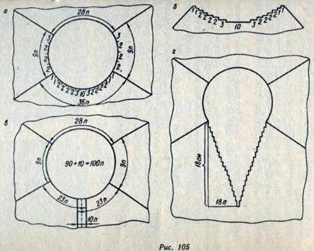 V-образный вырез горловины при вязании реглана сверху 9