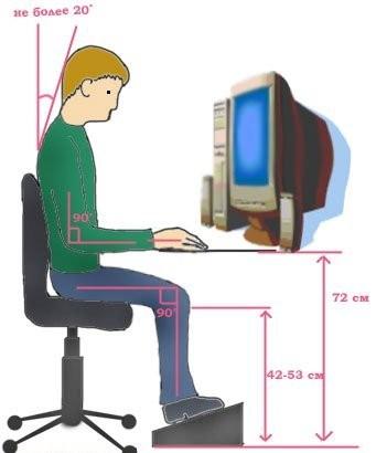 Картинки по запросу гимнастика за компьютером