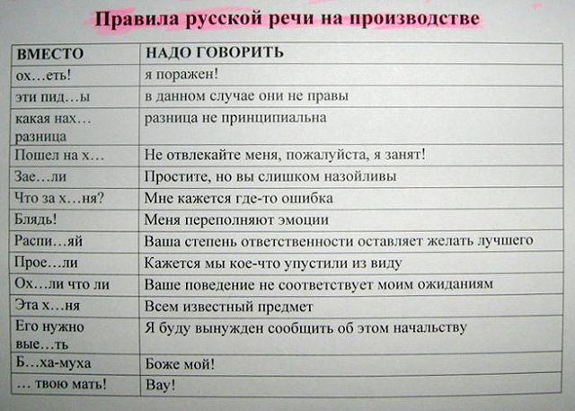правила русской речи (640x457, 59Kb)