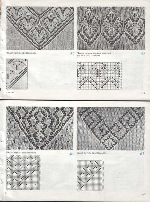 Машинное вязание | Записи в