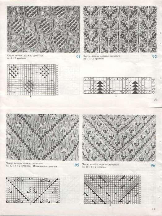 Заказать и купить пряжу для вязания из Троицка в