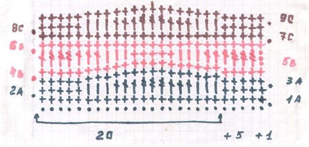Схема волнистого узора