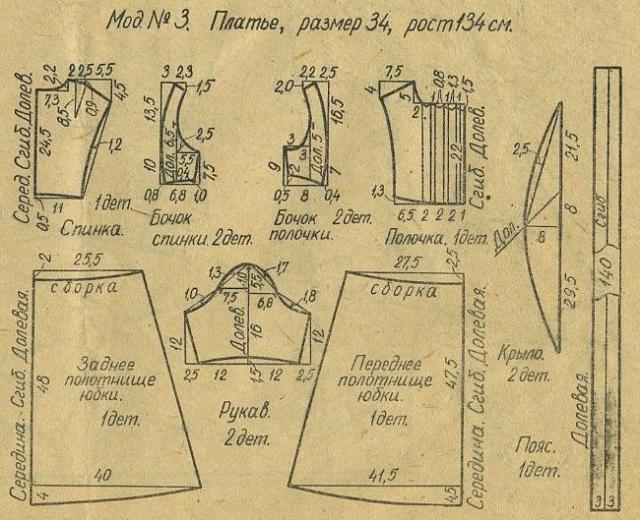 Как сшить своими руками платье для девочки на 1 годик