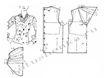 Выкройка платьев с хомутом