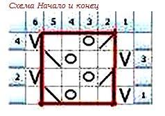 ff_chart_1 (238x168, 11Kb)