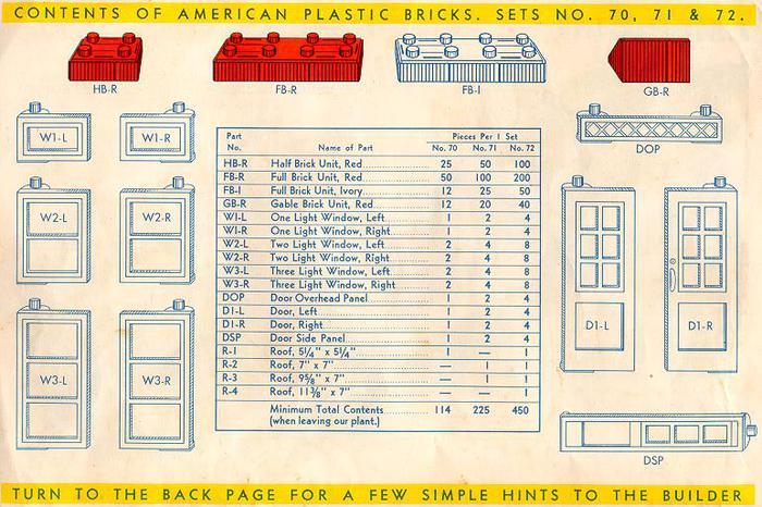 american_bricks_elgoparts (700x466, 77Kb)