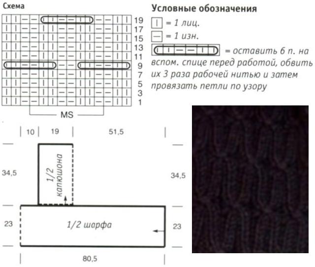 Схемы вязание мужских шарфов спицами схемы и 156