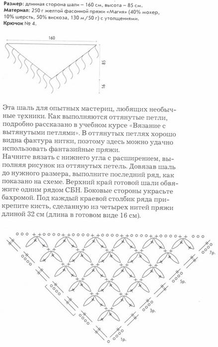 Вязание схемы и рисунки скачать