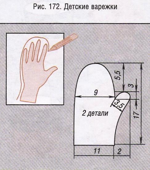 Сумка из меха своими руками выкройка