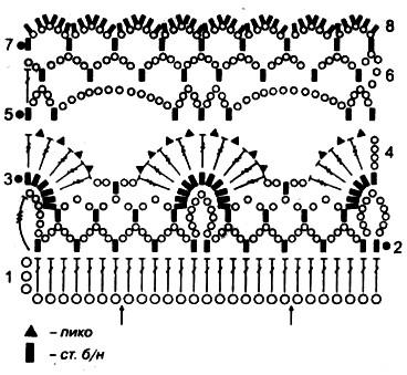 1360670344_shema-vyazaniya-palantina (450x382, 95Kb) .
