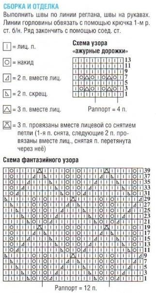 ajurnoe-platie-spicami2 (322x603, 103Kb)