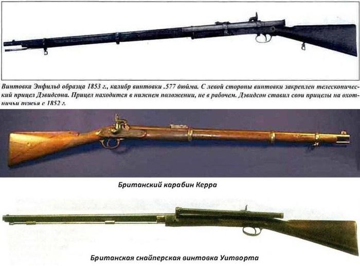 08 снайперские винтовки юга (700x517, 67Kb)