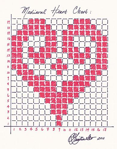 MedievalHeartChart_medium-1 (391x500, 169Kb)