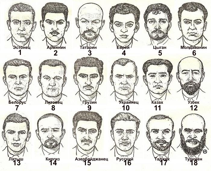 эстонцы внешность фото