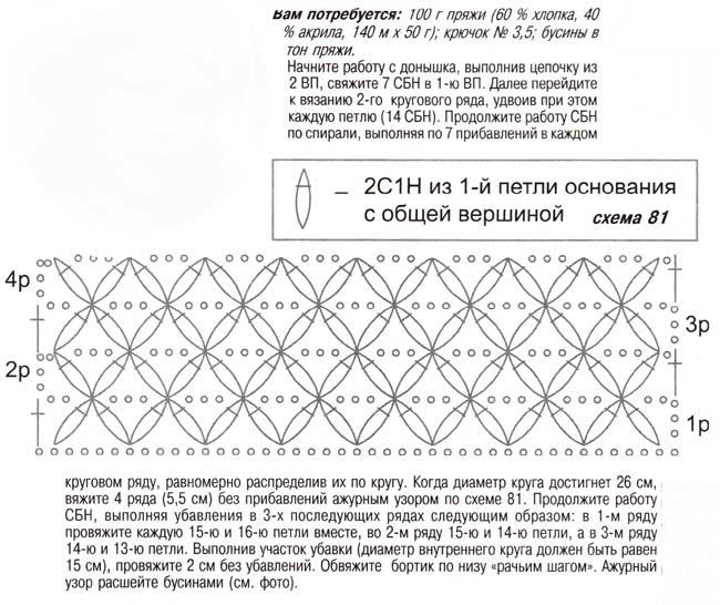Рхема 17 - схема вязания ажурный берет крючком, вязание скатерти.