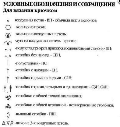 Условные обозначения в вязание крючком