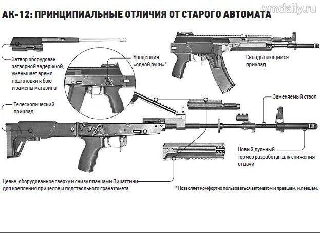 оружие | Записи с меткой