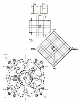 Каждый квадрат вяжите по сx.  1. В полотно квадраты соединяются в процессе вязания последнего ряда.