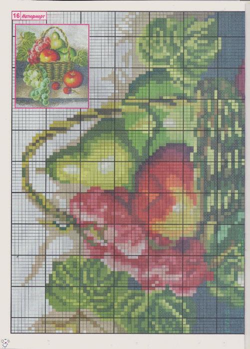 Бесплатно скачать схему вышивки крестом натюрморта с фруктами.