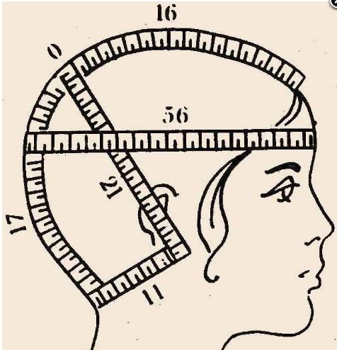 Как определить размер шапочки