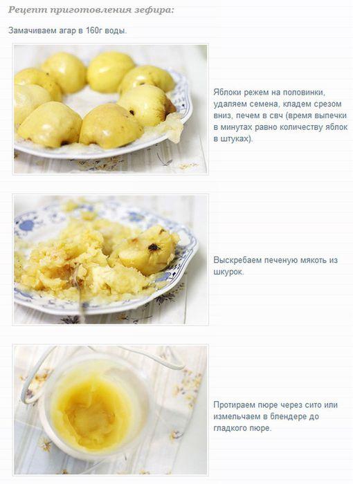 Рецепты на Sfino: зефир кулинария