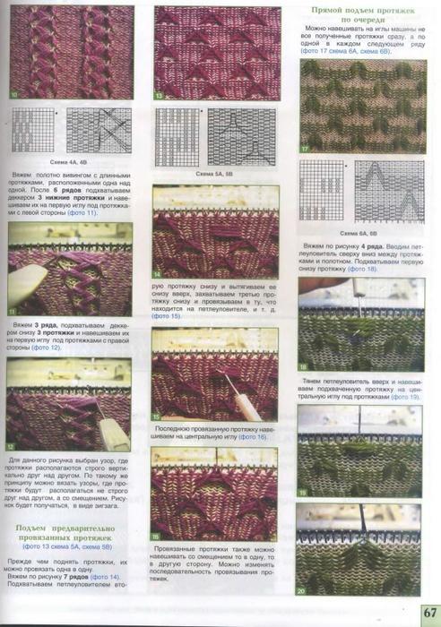 Модели вязание вязальная