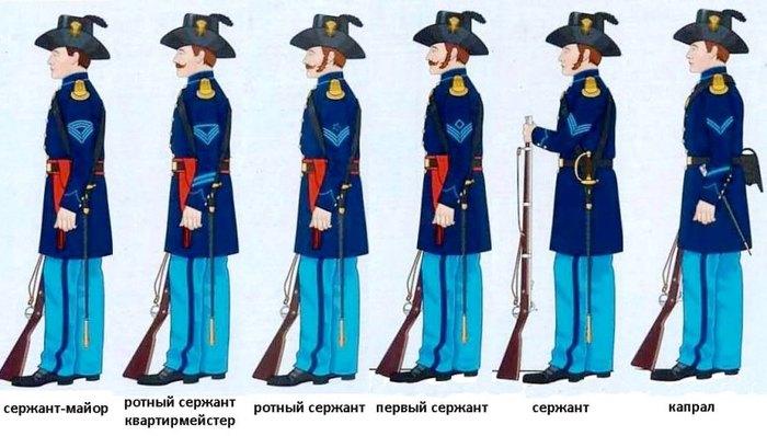 04 север сержантский состав 1 (700x398, 65Kb)