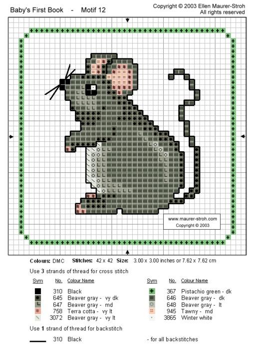 Вышивка крестом. Милые мышата