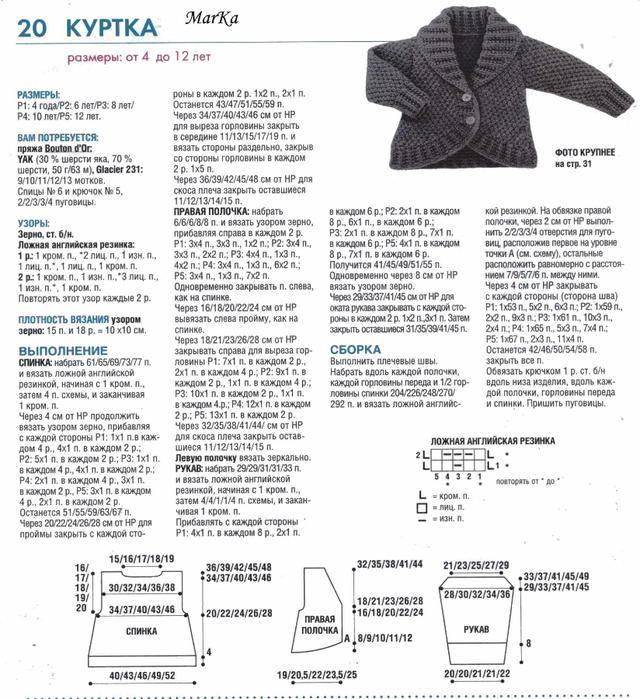 детская курточка1 (640x700, 313Kb)